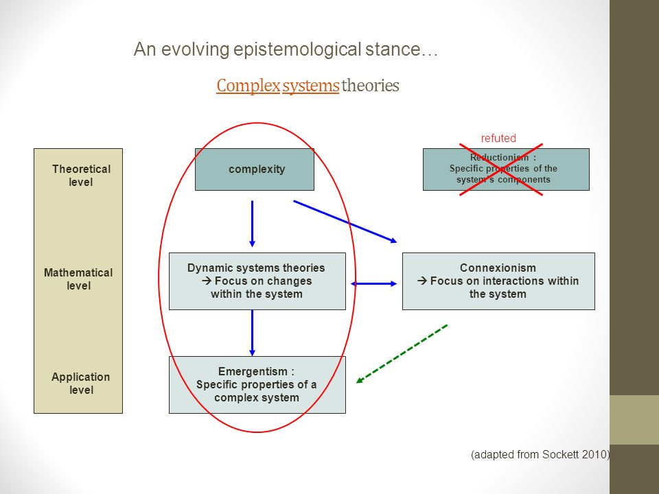 Complex systems theories