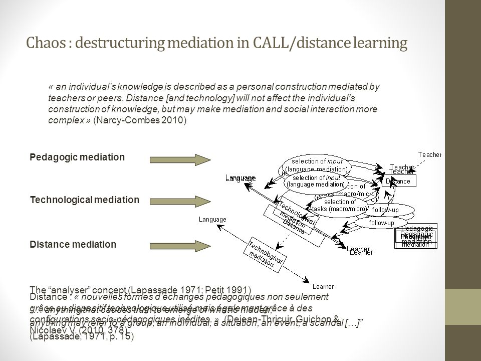 Chaos : destructuring mediation in CALL/distance learning