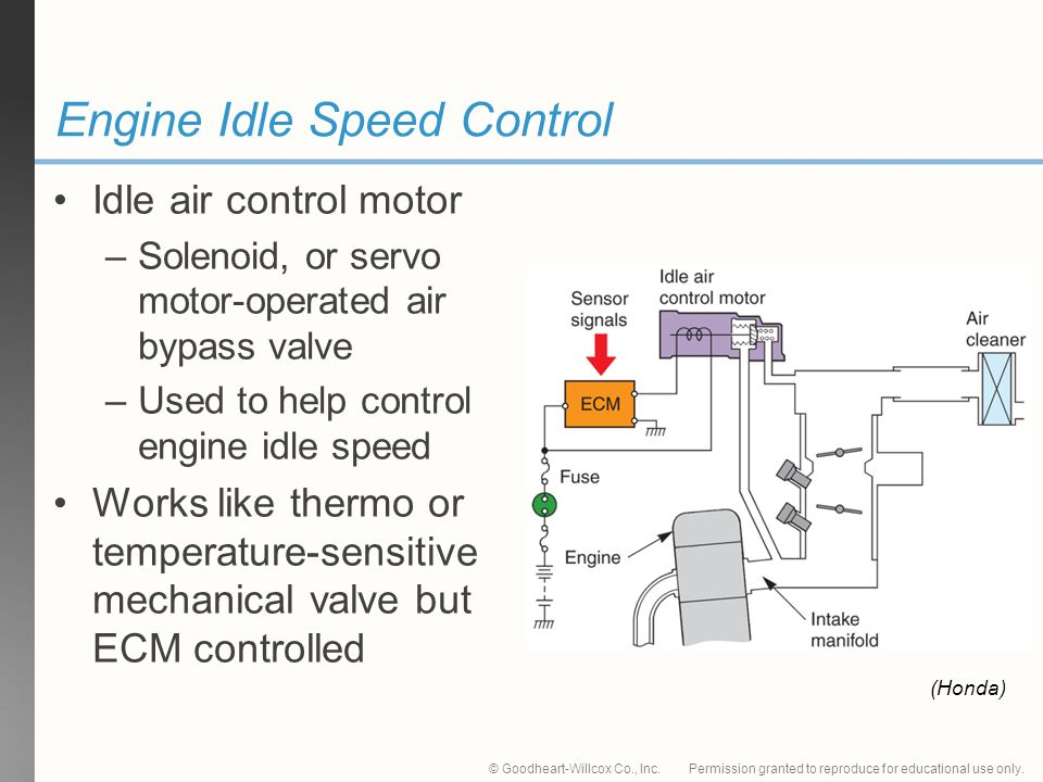 41 chapter gasoline injection fundamentals 41 chapter for How motor operated valve works