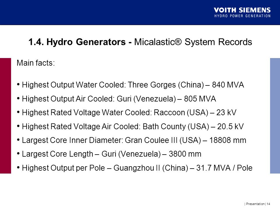 1.4. Hydro Generators - Micalastic® System Records