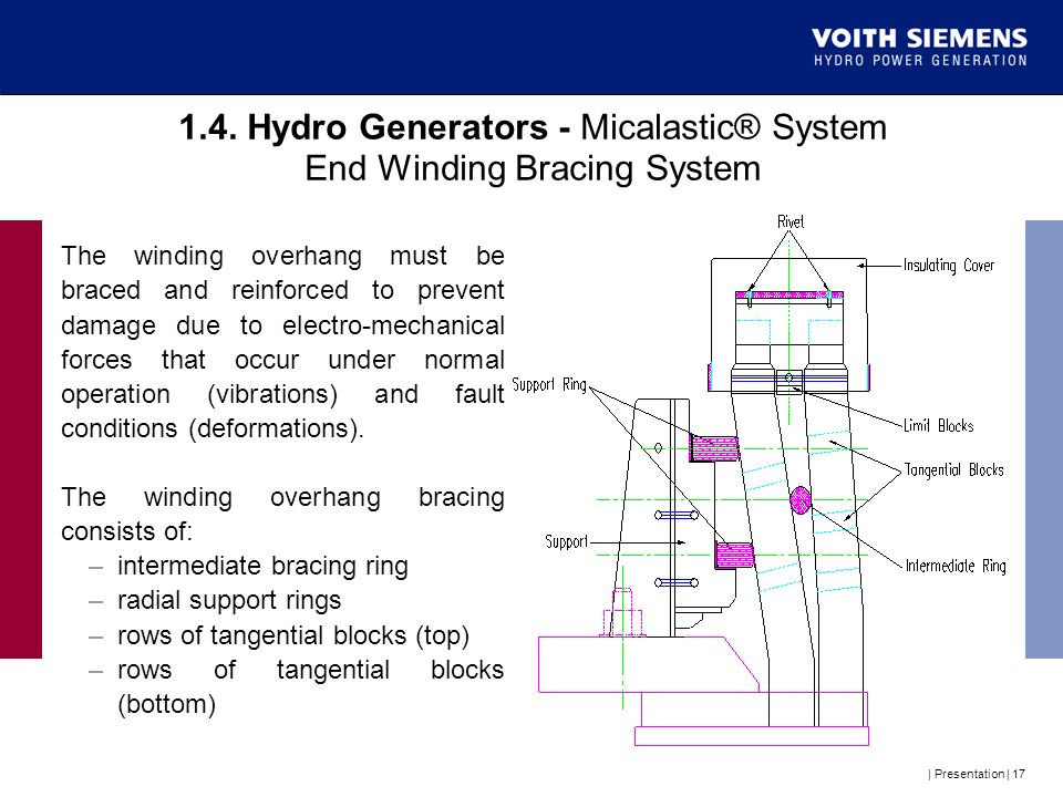 1.4. Hydro Generators - Micalastic® System End Winding Bracing System