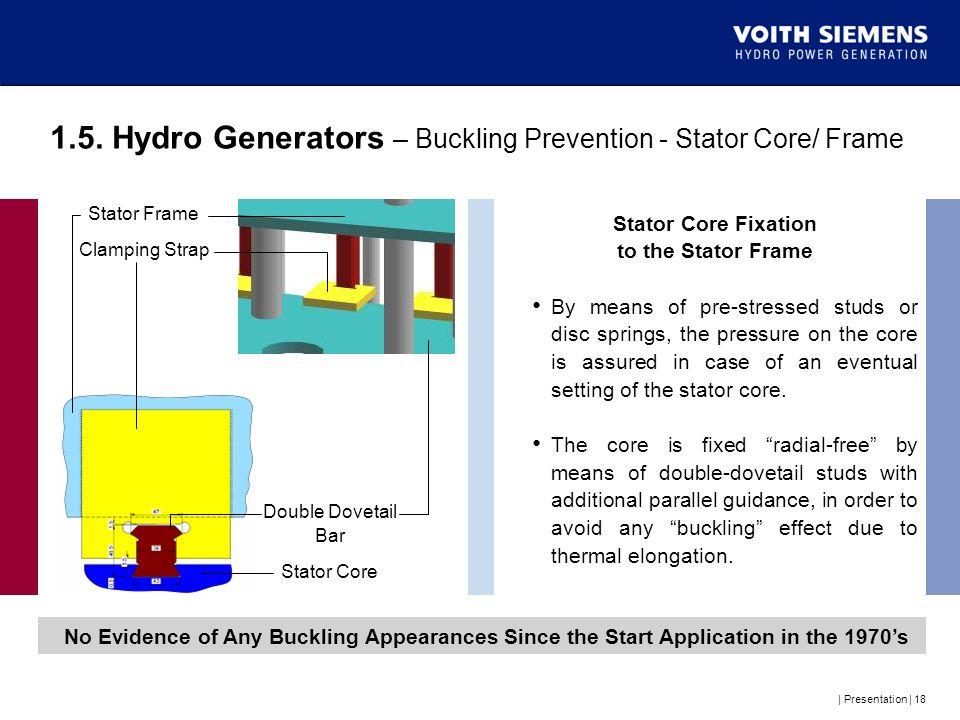 1.5. Hydro Generators – Buckling Prevention - Stator Core/ Frame