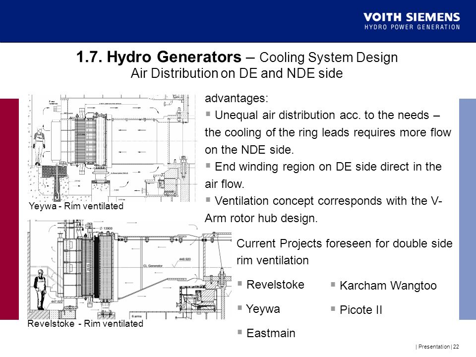 1.7. Hydro Generators – Cooling System Design Air Distribution on DE and NDE side