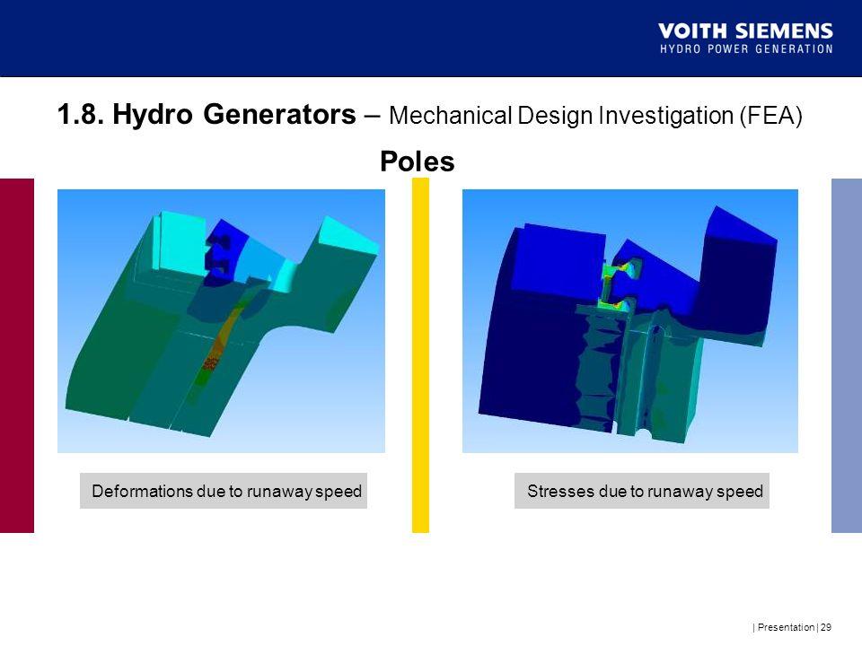 1.8. Hydro Generators – Mechanical Design Investigation (FEA)