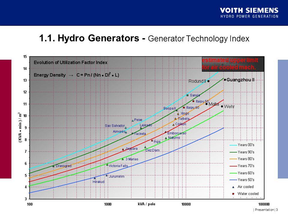 1.1. Hydro Generators - Generator Technology Index
