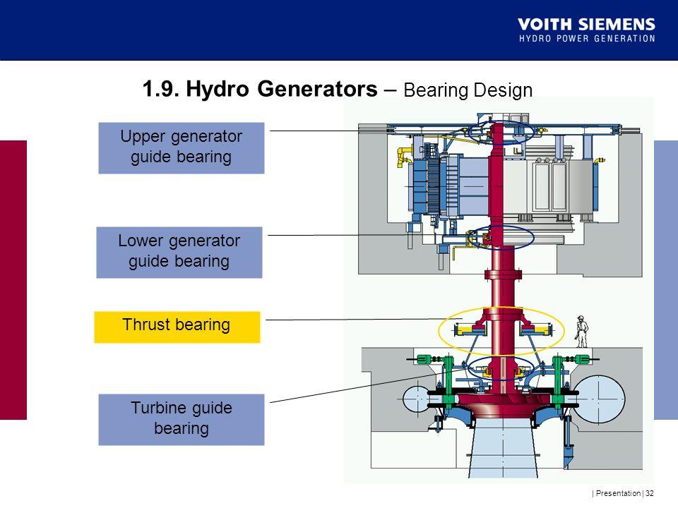 1.9. Hydro Generators – Bearing Design
