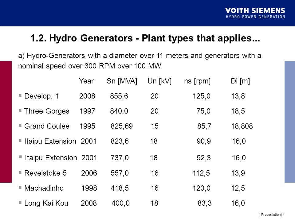 1.2. Hydro Generators - Plant types that applies...