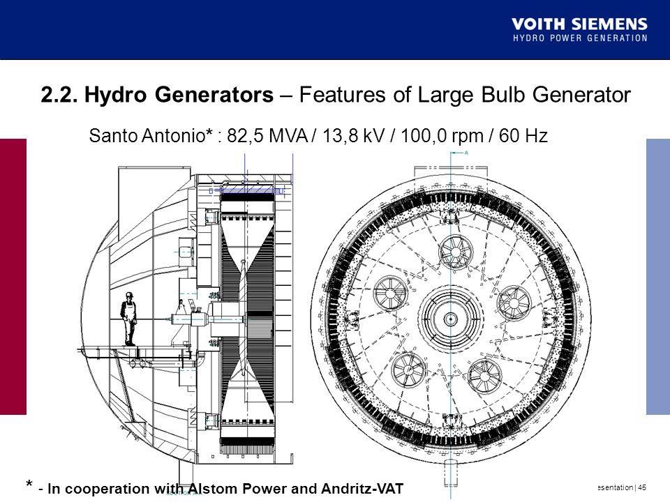 2.2. Hydro Generators – Features of Large Bulb Generator