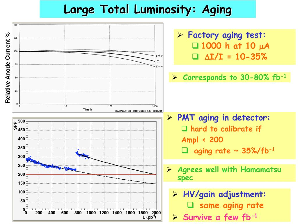 Large Total Luminosity: Aging