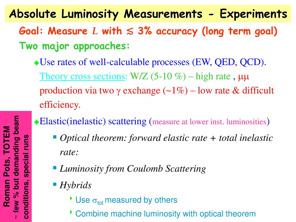 Absolute Luminosity Measurements - Experiments