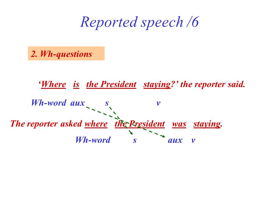 Reported speech /6 2. Wh-questions