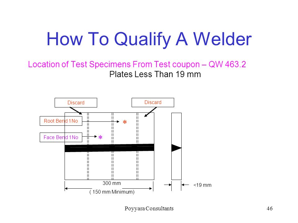 How To Qualify A Welder *