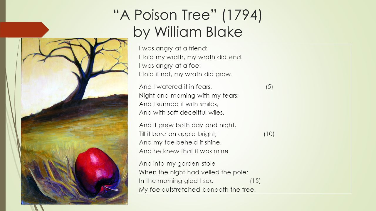 A Poison Tree - Poem by William Blake