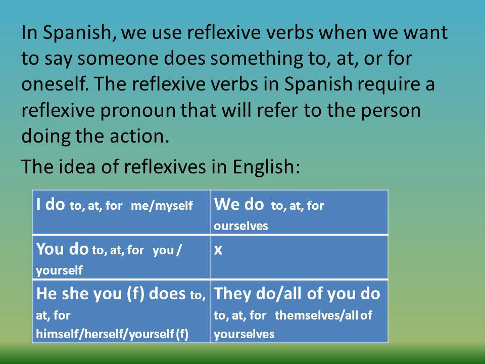 The idea of reflexives in English: