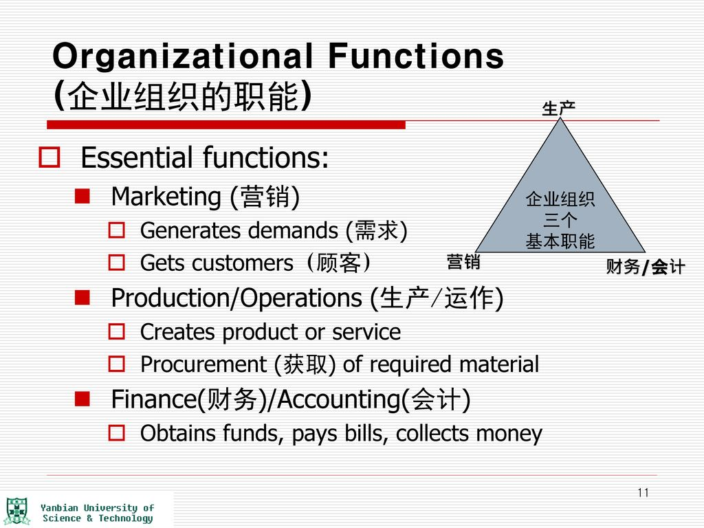 is an essential function of business organizations Is an essential function of business organizations a information b from gsm 5301 at universiti putra malaysia.