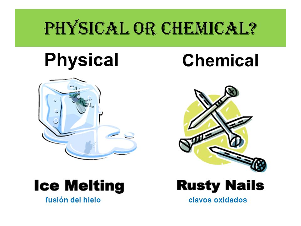 Physical or Chemical Physical Chemical fusión del hielo