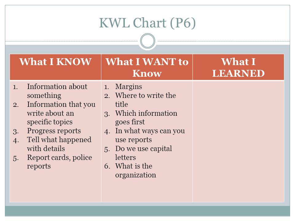 KWL Chart (P6) What I KNOW What I WANT to Know What I LEARNED