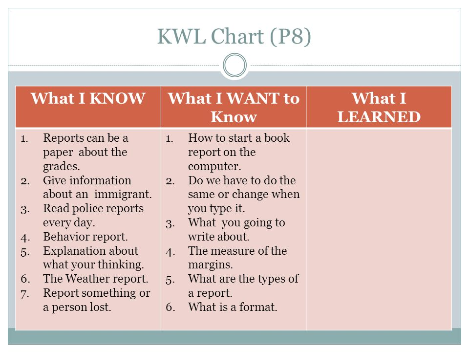 KWL Chart (P8) What I KNOW What I WANT to Know What I LEARNED