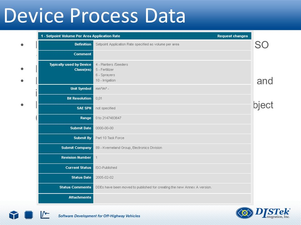 Index of ms visio 2010 iso download