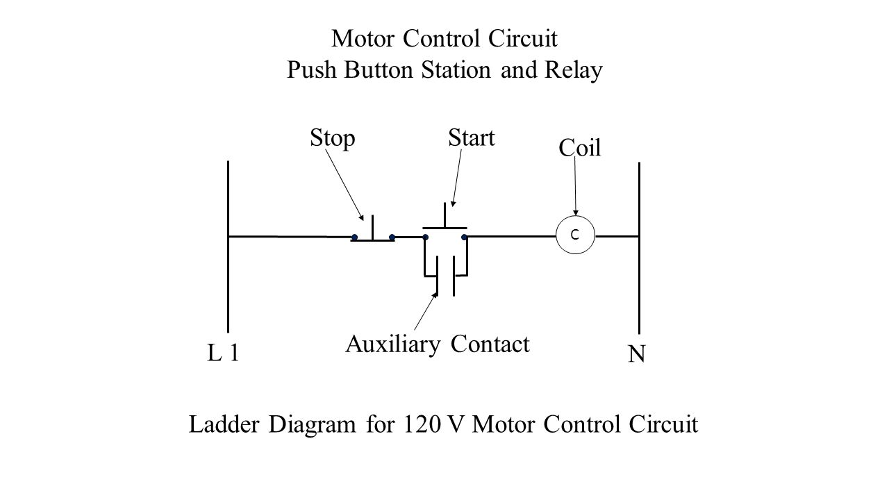 stop start circuit lader enthusiast wiring diagrams u2022 rh rasalibre co Magnetic Contactor Wiring Diagram 4 Pole Motor Wiring Diagram