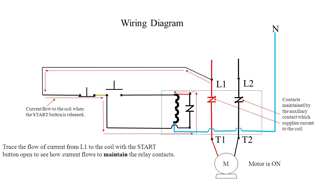 L1+L2.+T1.+T2.+N.+M.+Wiring+Diagram.+Contacts+maintained+by+the+auxiliary+contact+which+supplies+current+to+the+coil. push button station and relay ppt video online download current relay wiring diagram at virtualis.co
