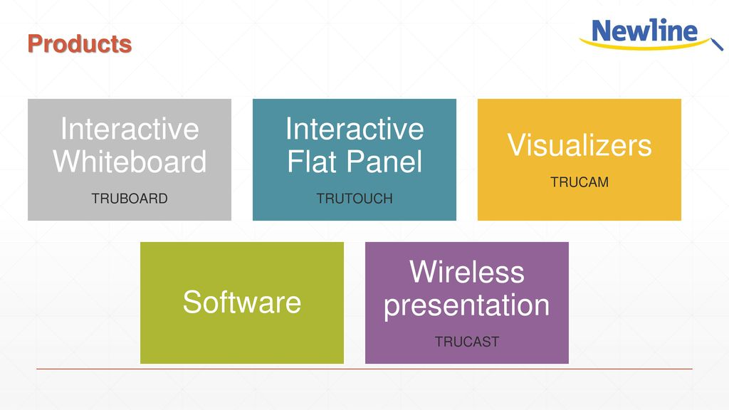 Product Presentation Robert Pusz Ppt Video Online Download