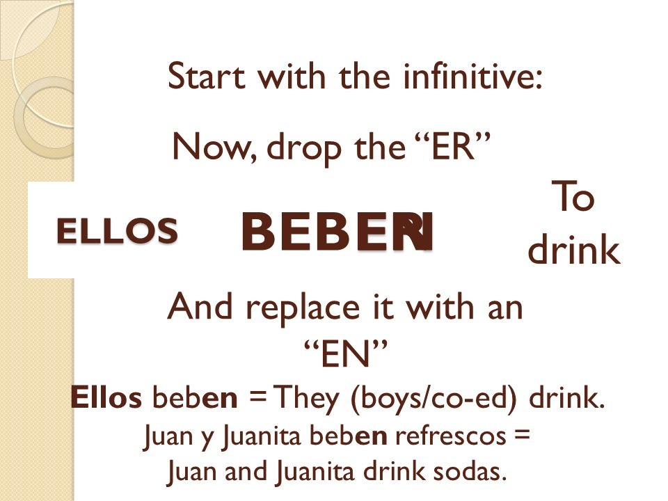 Start with the infinitive: