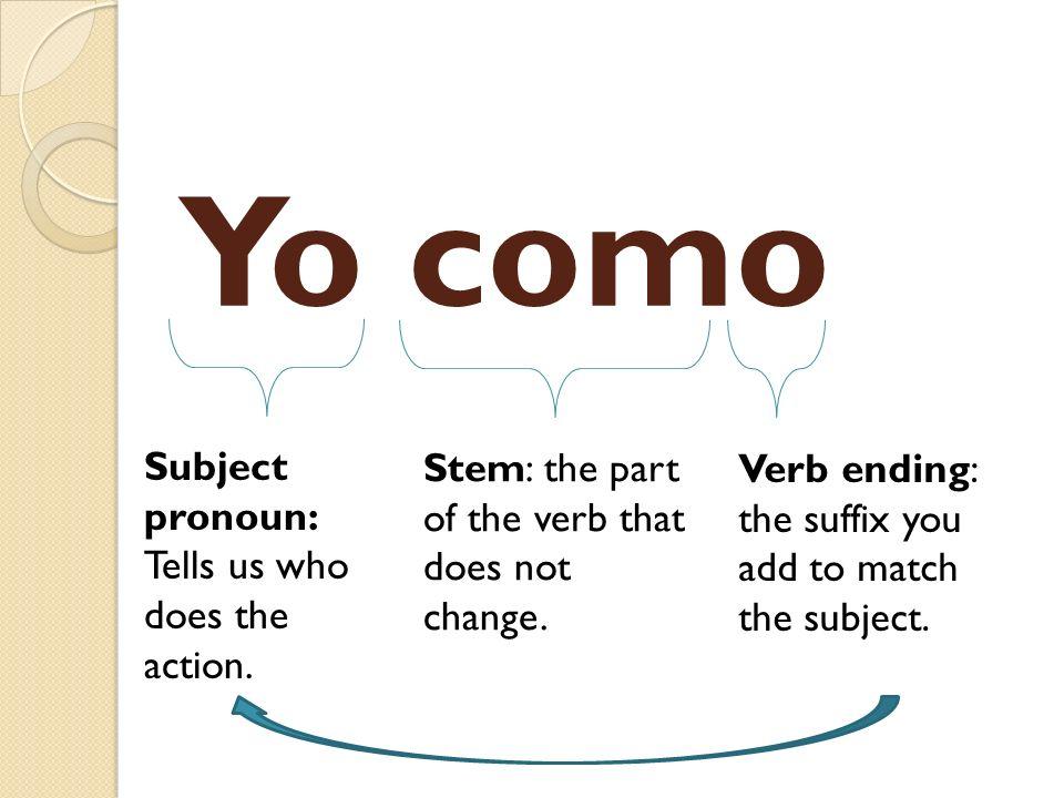 Yo como Subject pronoun: