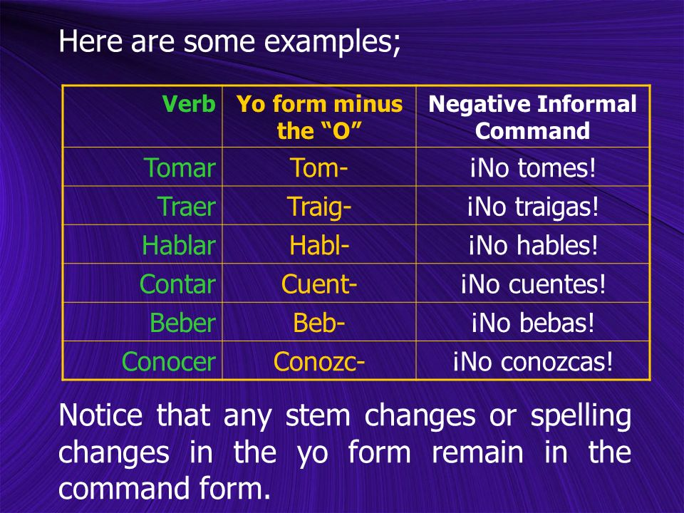 Negative Informal Command