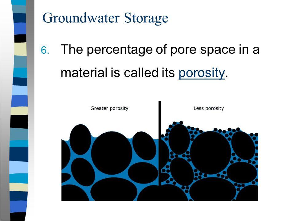 movement  u0026 storage of groundwater