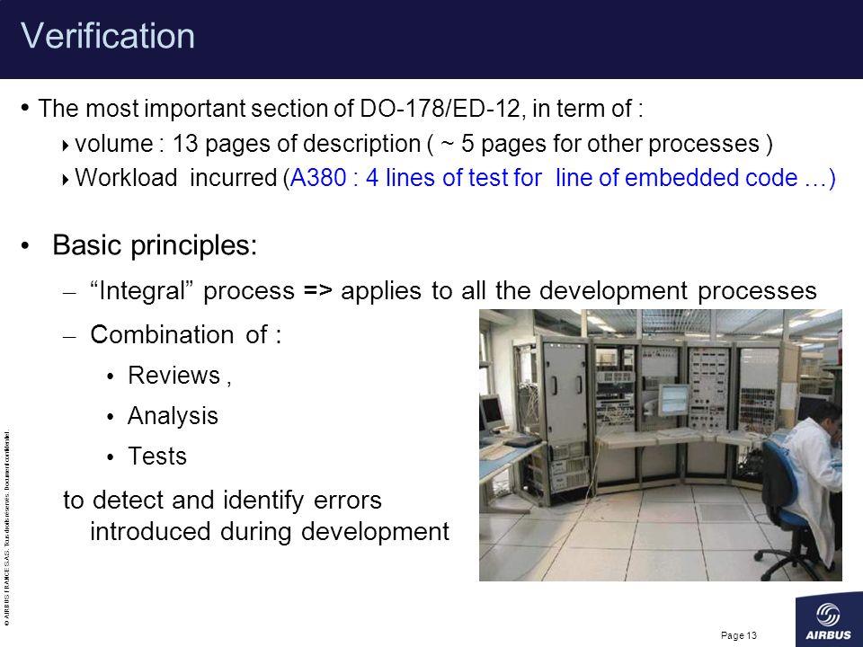 Verification Basic principles: