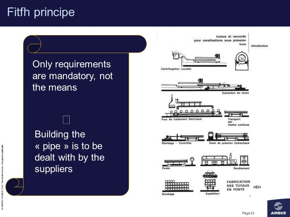 Þ Fitfh principe Only requirements are mandatory, not the means