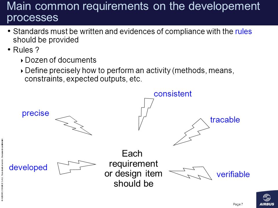 Main common requirements on the developement processes