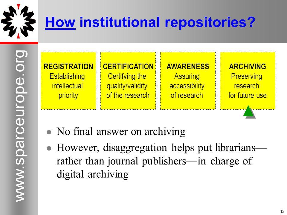 How institutional repositories