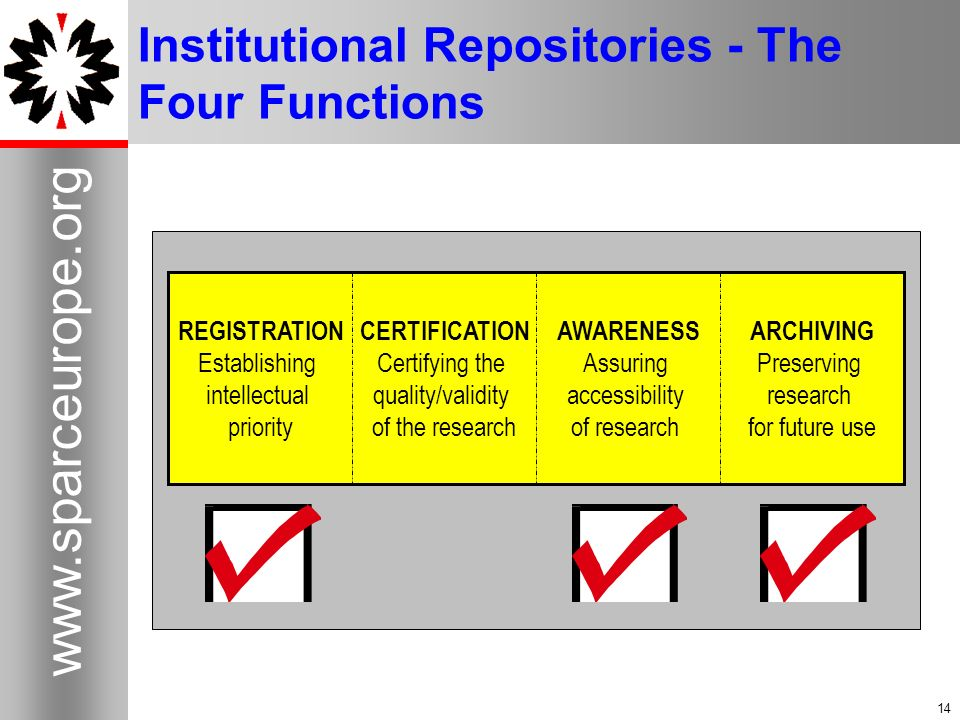Institutional Repositories - The Four Functions