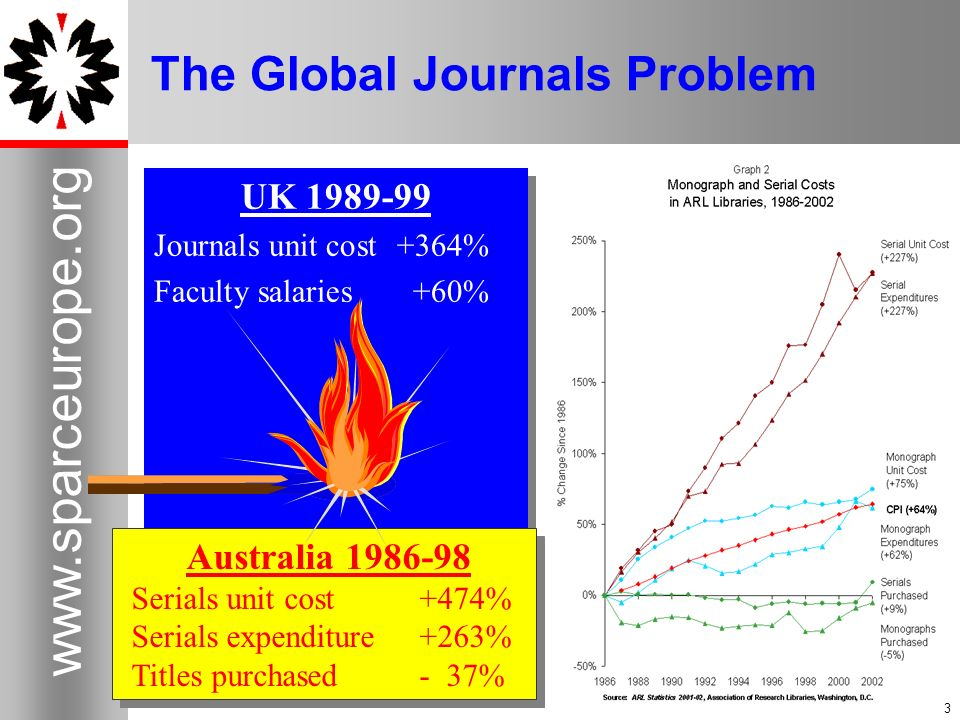 The Global Journals Problem