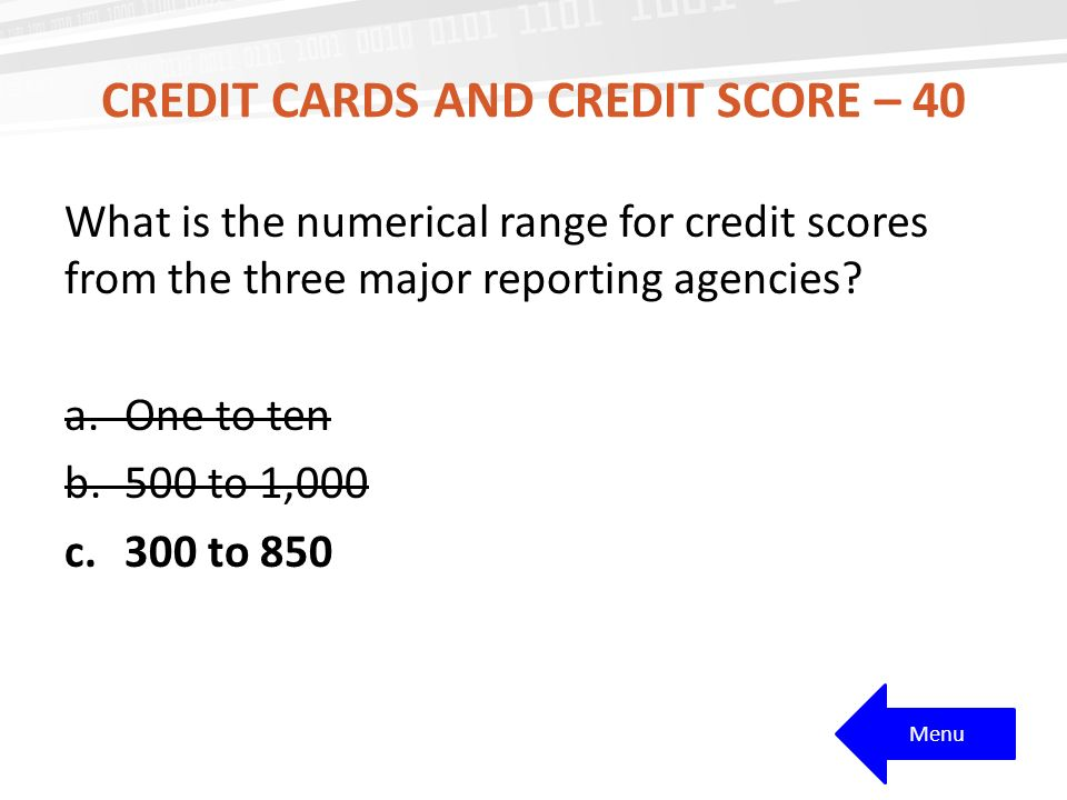 Credit cards and credit score – 40