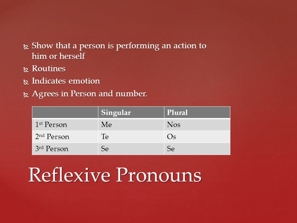 Show that a person is performing an action to him or herself