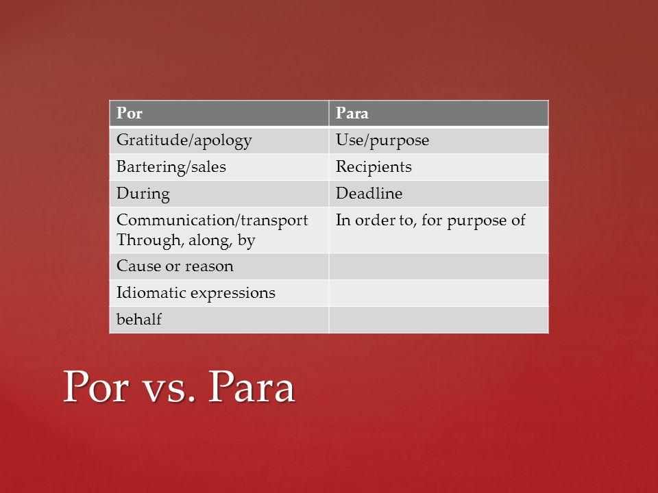 Por vs. Para Por Para Gratitude/apology Use/purpose Bartering/sales