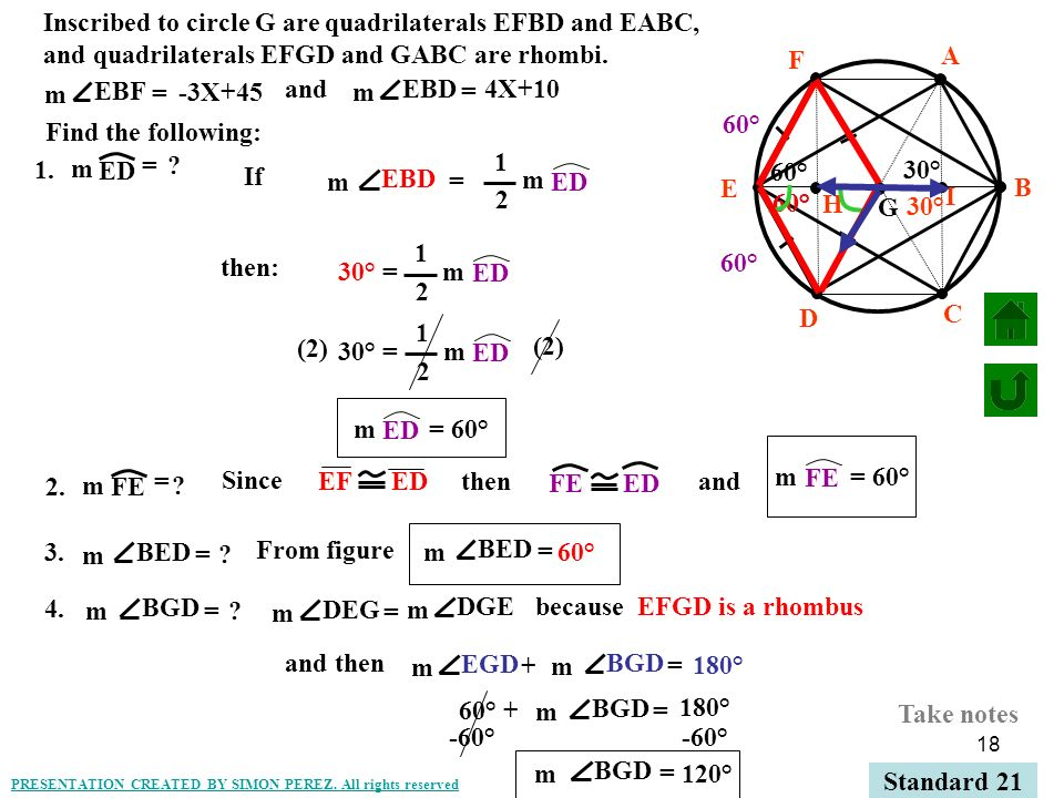 because EFGD is a rhombus 60°
