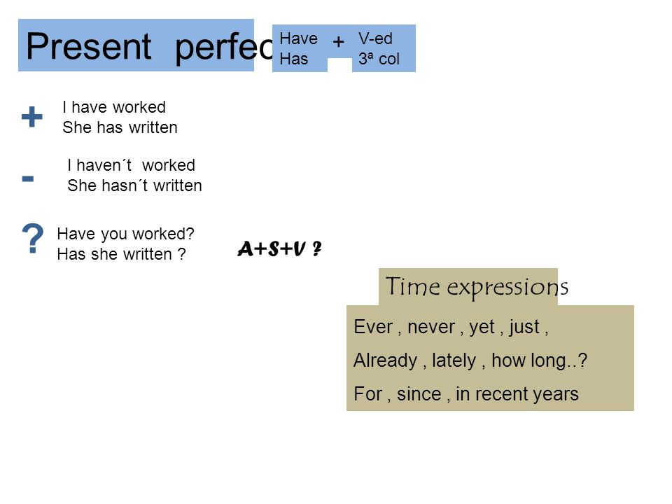 + - Present perfect Time expressions + A+S+V