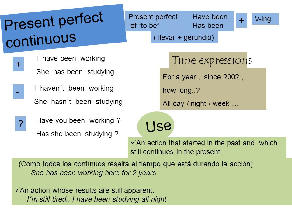 Present perfect continuous Use Time expressions + + -