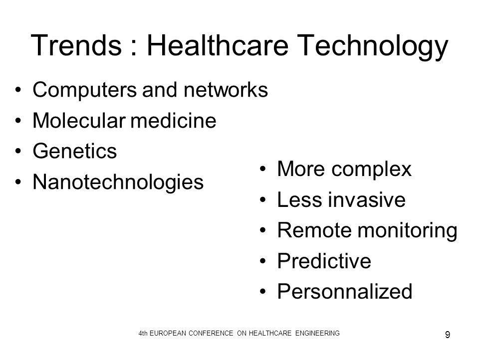 Trends : Healthcare Technology