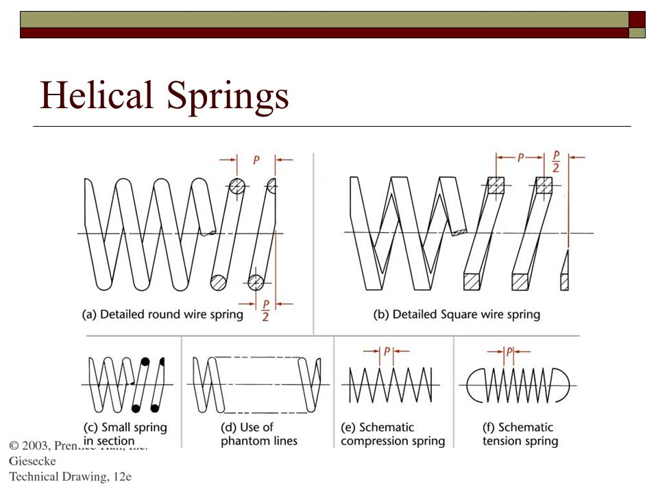 Chapter 12 Threads Fasteners And Spring Ppt Video