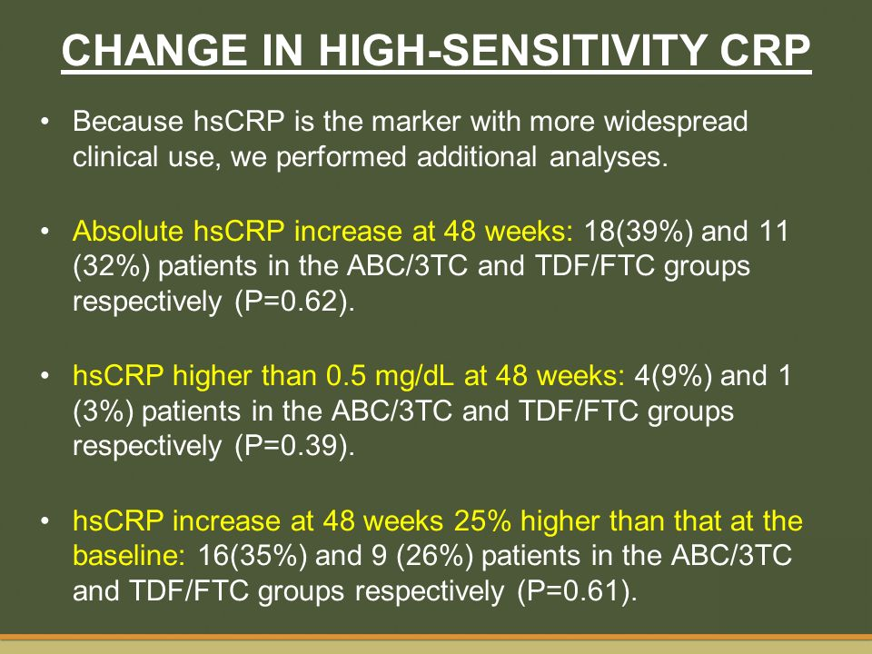 CHANGE IN HIGH-SENSITIVITY CRP