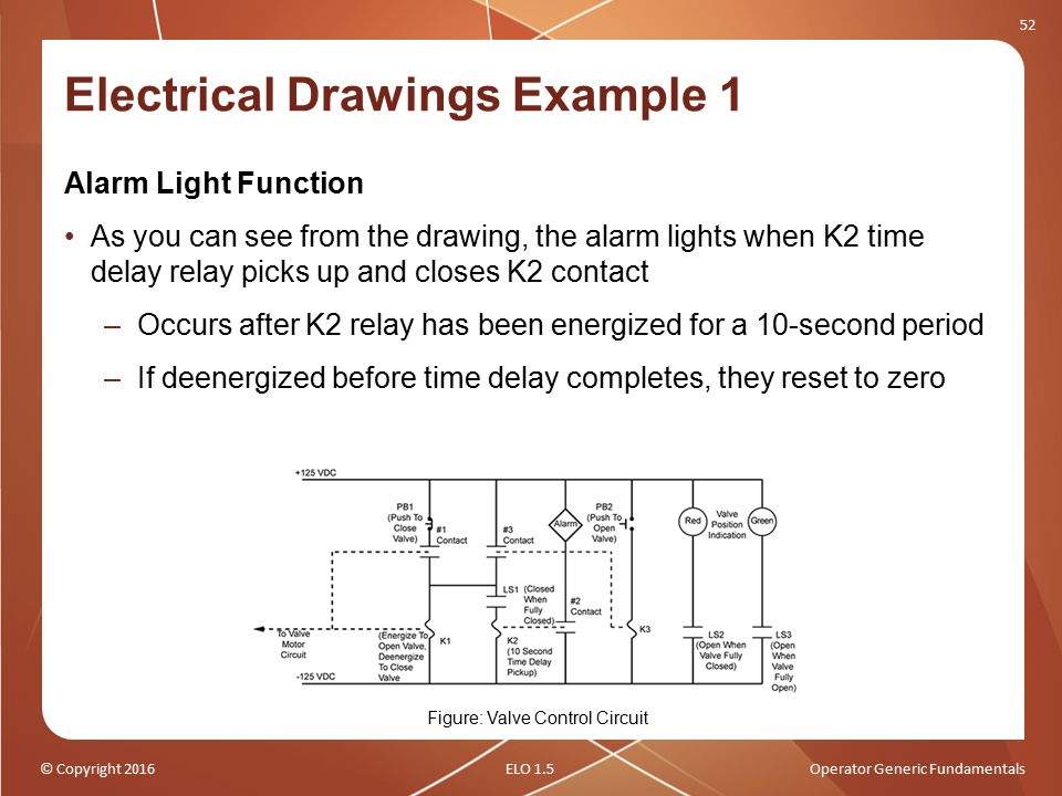 Operator generic fundamentals ppt download for Electrical as built drawings sample