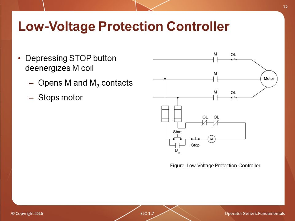 Operator generic fundamentals ppt download for Low voltage motor control