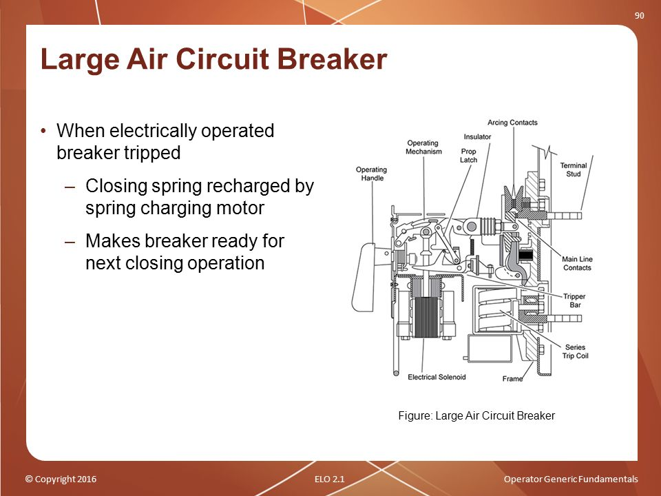 Large+Air+Circuit+Breaker magne blast wiring diagram diagram wiring diagrams for diy car magne blast wiring diagram at mifinder.co