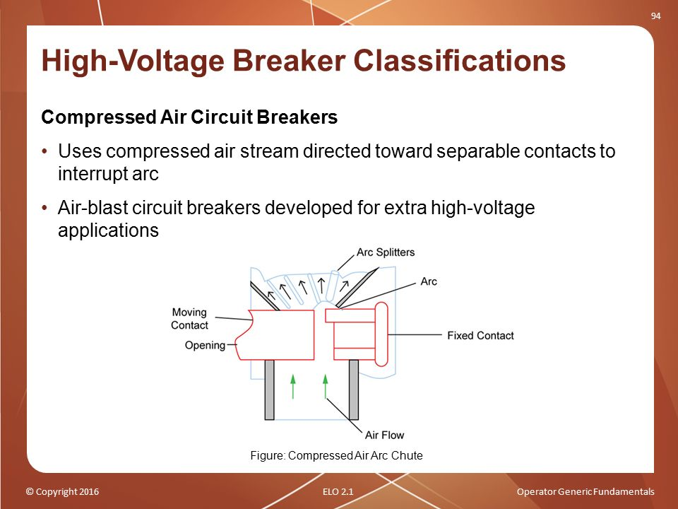 High Voltage+Breaker+Classifications operator generic fundamentals ppt download magne blast wiring diagram at mifinder.co