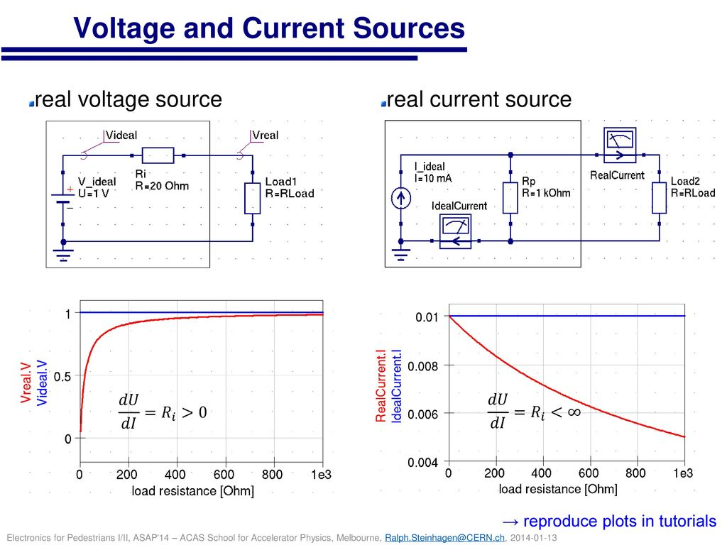 Voltage and Current Sources